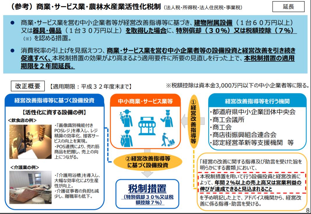 商業サービス税制
