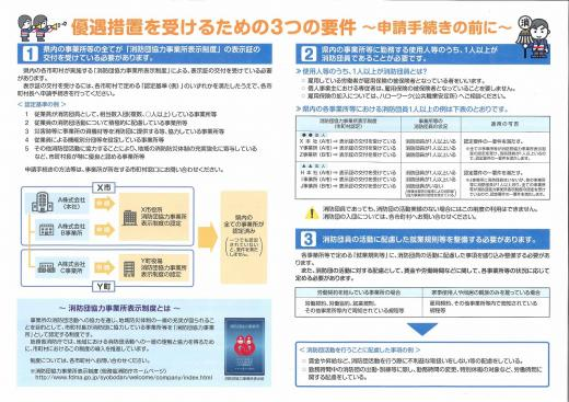 事業税の優遇措置②